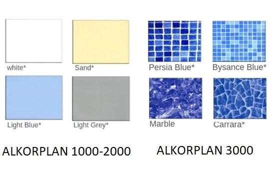 Μεμβράνη Liner Γερμανίας - Ισπανίας, RENOLIT ALKORPLAN 1000 - 2000 - ALKORPLAN 3000
