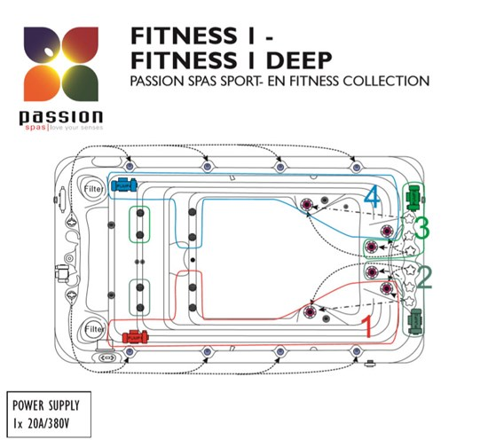 Swimspa Fitness 1 Deep   5