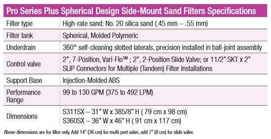 Φίλτρα άμμου - Hayward - Σειρά Pro Plus 5